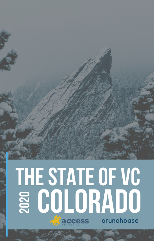 VC Ecosytem Report 2020-  cover